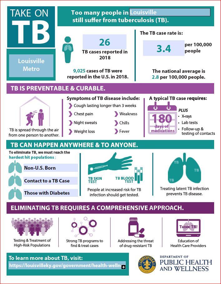 Tuberculosis Tb Clinic Louisvilleky Gov